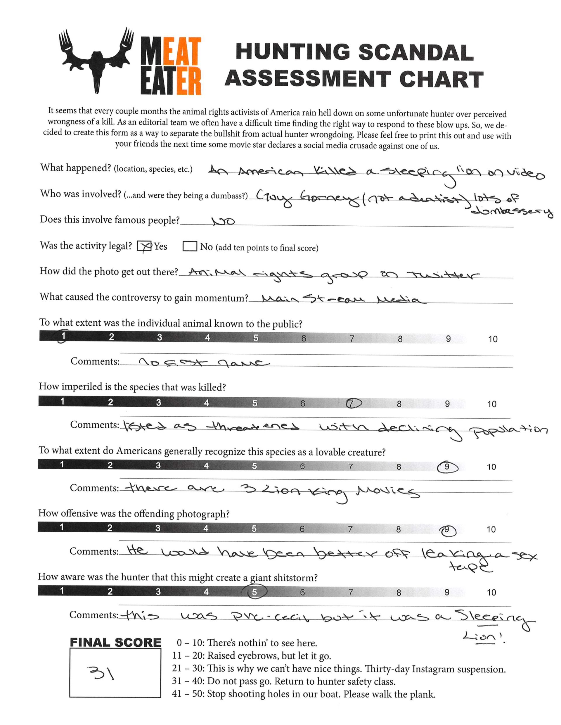 This hunting scandal assessment document goes line by line judging the depth of the sleeping lion shooter scandal.